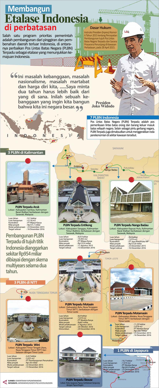 Membangun Etalase Indonesia di Perbatasan