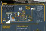 Pemanfaatan Sampah Menjadi Energi Listrik