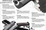Aturan Kepemilikan Senjata di Dunia