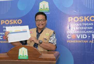Penderita Covid Aceh Sembuh Lagi