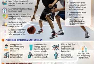 Ini Panduan Latihan dan Pertandingan Bola Basket