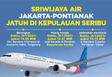 Perpanjangan Evakuasi SJ 182 Diputuskan Senin Besok
