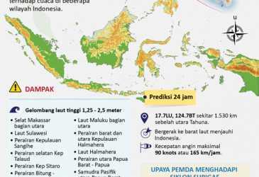 Siklon Surigae Melemah dan Menjauh dari Indonesia