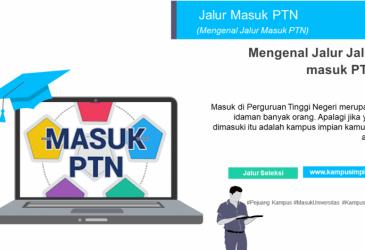 Aceh Tertinggi di Sumatera, Persentase Siswa Diterima di PTN Tahun 2021