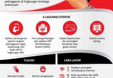 E-Ladumas Otentik Permudah Masyarakat Awasi KPK