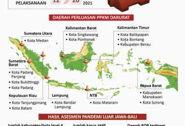 Perluasan PPKM Darurat ke Luar Jawa dan Bali
