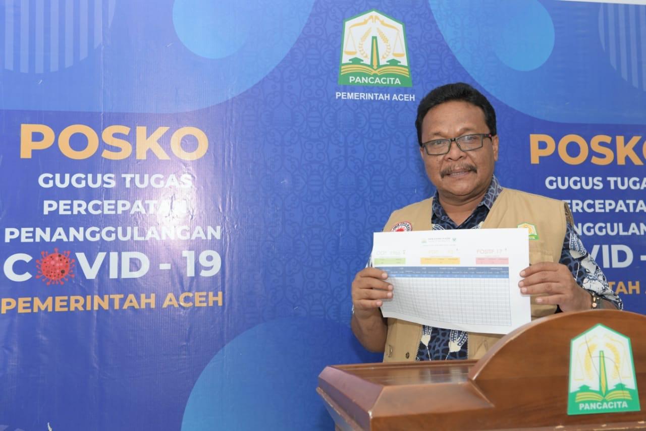 Pemeriksaan Covid-19 di Aceh Gratis