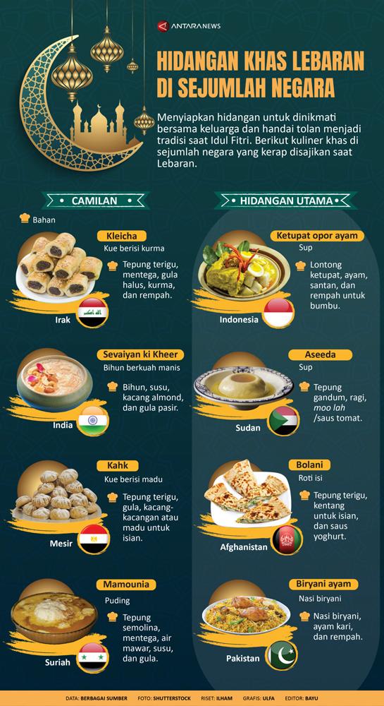 Hidangan Khas Lebaran di Sejumlah Negara